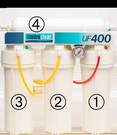 Cintroclear UF400 purifie l'eau par ultrafiltration