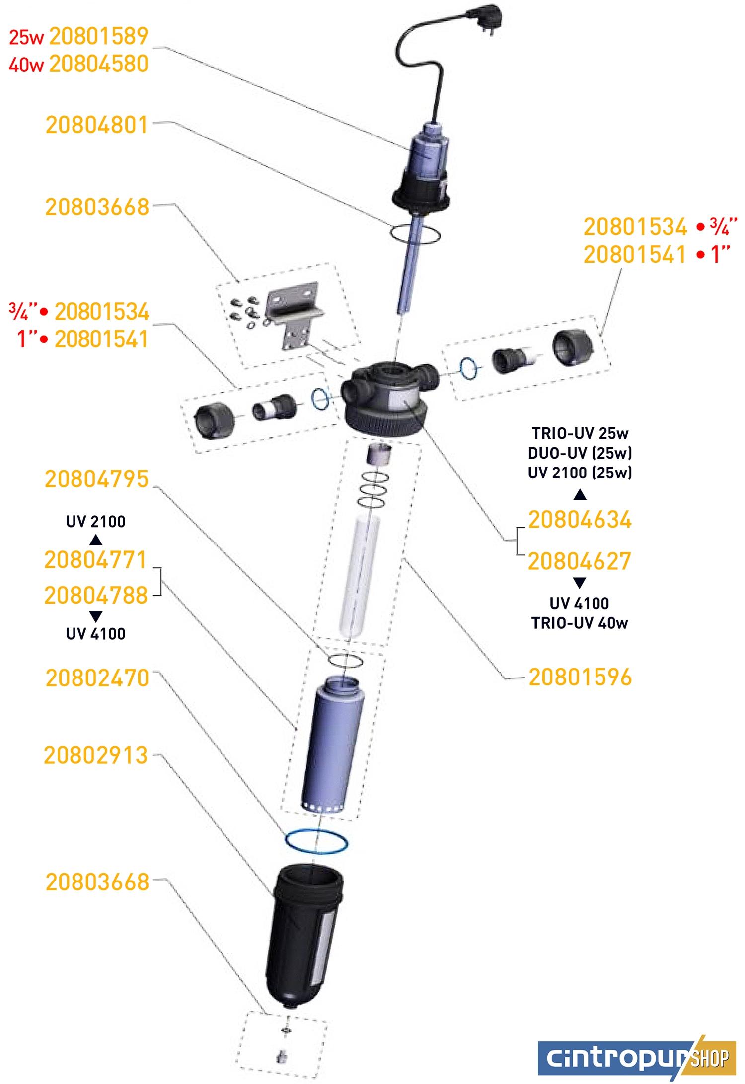 Dessin des pièces détachées des modèles récents Cintropur UV avec code UGS